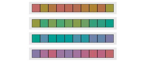 pantone color test pantone color vision test evaluates your ability to