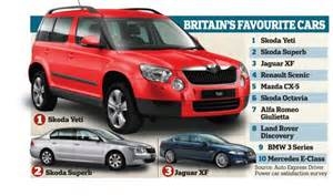 this skoda s the best yeti model beats mercedes and