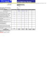 Xavier Mba Peer Assessment Score by Acct600 Peer Review V4 0 4 The Following Scale
