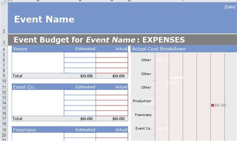 Event Budget Spreadsheet Template by Sle Event Budget New Calendar Template Site