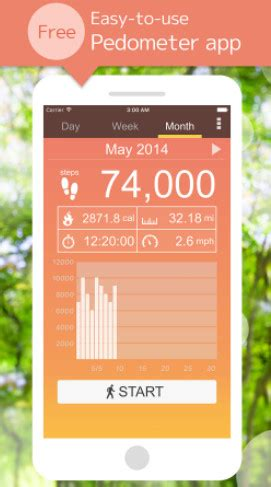 best pedometer app for android best pedometer app for android youprogrammer