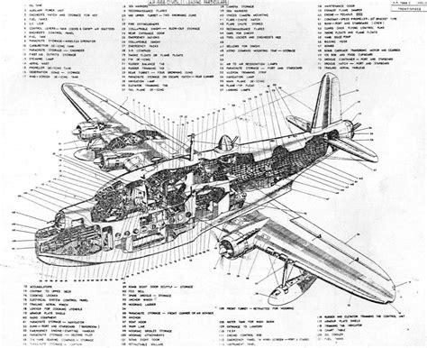 type of boat or plane crossword shortsunderlandmkiiicutaway jpg 1 929 215 1 572 pixels