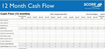 simple financial forecast template free flow forecast template for contractors