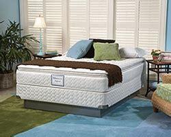 Az Furniture And Mattress Liquidators by Mattress Liquidators