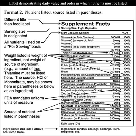 supplement facts template note once you opened these pictures clicking on
