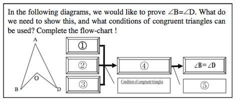 flowchart proof geometry flowchart proofs create a flowchart