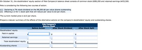 stockholders equity section on october 31 the stockholders equity section of