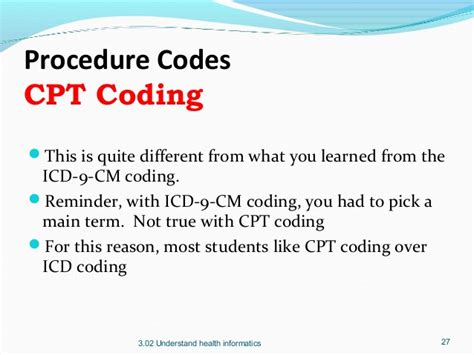 understanding current procedural terminology and hcpcs coding systems books 3 02 understand health informatics