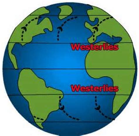 trade pattern synonym definitions of westerlies synonyms antonyms and