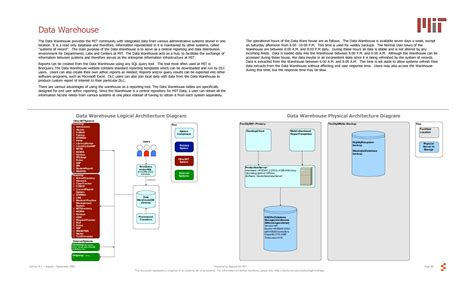 architecture of data warehouse with diagram impressive logical data warehouse 5 data warehouse