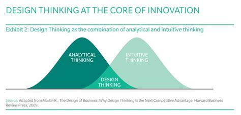 design thinking for educators pdf as 25 melhores ideias de design thinking pdf no pinterest