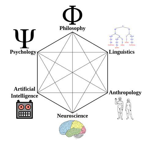 0028657047 encyclopedia of science and religion ciencia cognitiva wikipedia la enciclopedia libre