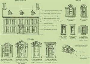 Greek Revival House Plans Elements Of Federal Style Home Architecture Pinterest