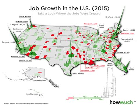 Visualizing U.S Job Market Growth (and Decline) in a 3D Map