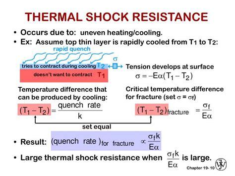 resistor thermal properties resistor thermal shock 28 images crystic 174 gelcoat 967smk excel bader thermal shock