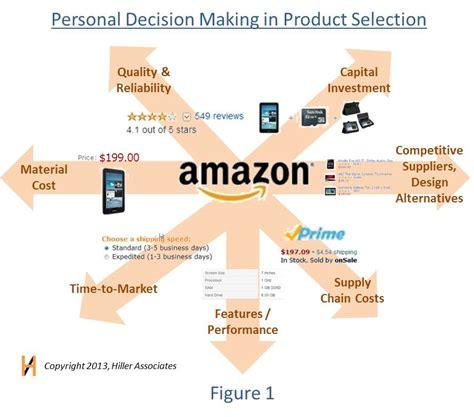 amazon valuation product development 187 hiller associates product cost
