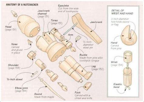 Nutcracker Pattern Wood | nutcracker plans google search nutcrackers pinterest