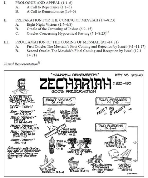 1 Samuel 30 6 Sermon Outline by Zechariah Outline Visual Study Tool Bible Tools Lineages Timelines Outlines