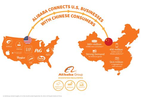 alibaba for consumers alibaba s jack ma says job creation will focus on small