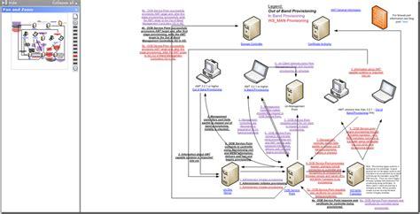 sccm visio sccm 2012 visio communication diagram configmgr 2012 roles