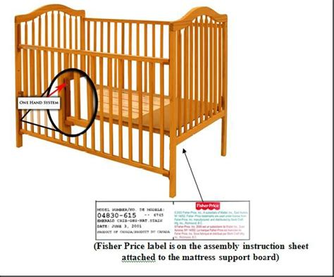 Crib Parts by Recall Stork Craft Crib The Problem Solver