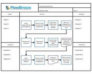flowbreeze united addins