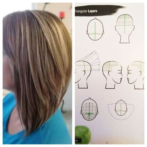 pics of hair with vertical layers the back the head and traveling on pinterest
