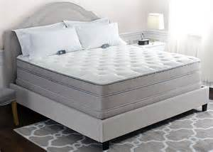 Sleep Number Bed Q Series 6 1 Sleep Number I10 Bed Compared To Personal Comfort A10