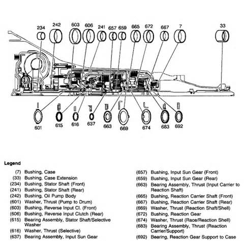 4l60e transmission parts diagram 4l60e troubleshooting diagram pictures to pin on