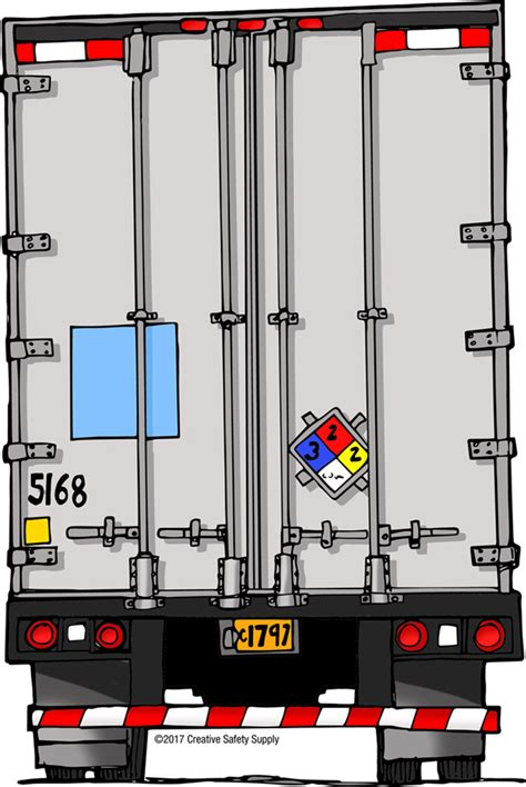 blue section of the nfpa 704 diamond nfpa 704 creative safety supply