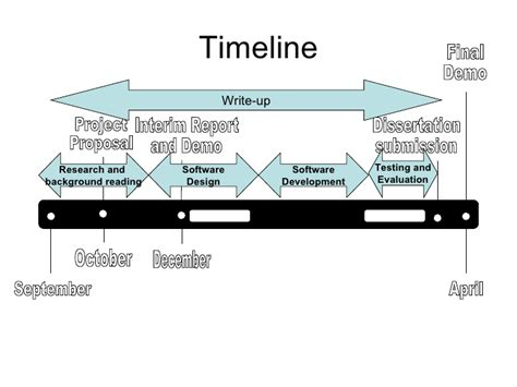 sample timeline template in word prade co lab co
