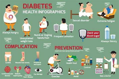 alimentazione per diabetici mellito dieta per diabetici cosa mangiare schema settimanale e