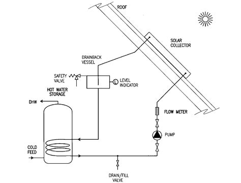 piping layout wikipedia reverse return piping system reverse free engine image