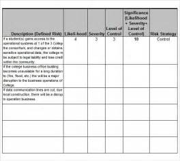 risk management analysis template risk analysis template 8 free documents in pdf