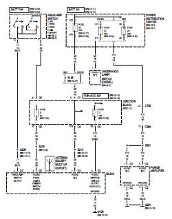 audio system wiring diagram for jeep xj 2000