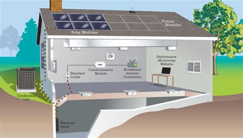 solar system house air ref co inc solar power systems