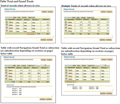 Total Table by Blaf Guidelines Tables