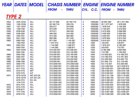 pictures chevrolet vin decoder chart