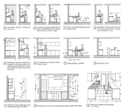 kitchen design guidelines kitchens neufert plans pinterest kitchens
