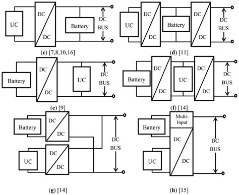 resistor capacitor hybrid adc energy efficient hybrid capacitor switching scheme for sar adc 28 images energies free text