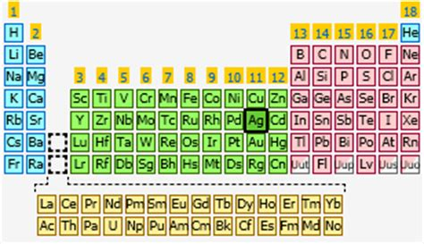 Ag On Periodic Table by Silver The Periodic Table At Knowledgedoor
