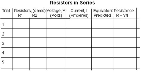 resistors in series and parallel experiment report physics experiment ohm s