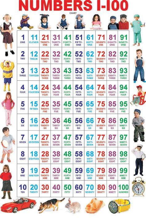 printable english numbers 1 100 number sheet 1 100 to print activity shelter kids