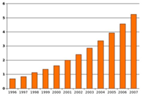 dance music charts 2007 autism wikipedia