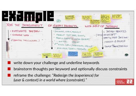 design thinking contest sds 15 oliver kempkens on design thinking