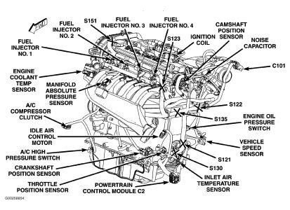 dodge neon engine diagram crank position sensor dodgeforum