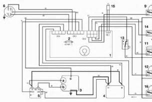 lawn mower starter switch diagram wedocable