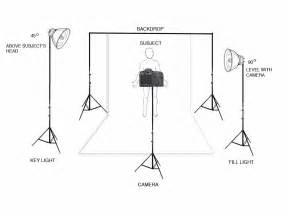 light set up 80 elements of photography portrait lighting where