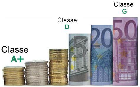 costo certificato energetico appartamento vendita modena vendita reggio emilia