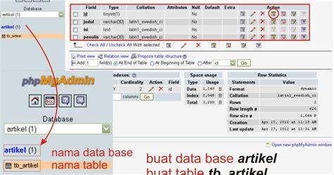 membuat barcode pada php cara mudah membuat readmore pada php thenkqieu
